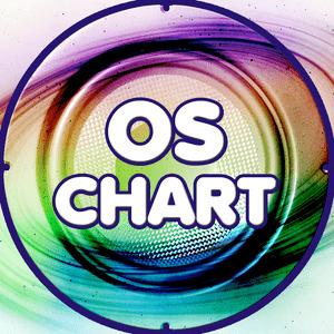 Radio OsChart Radio
